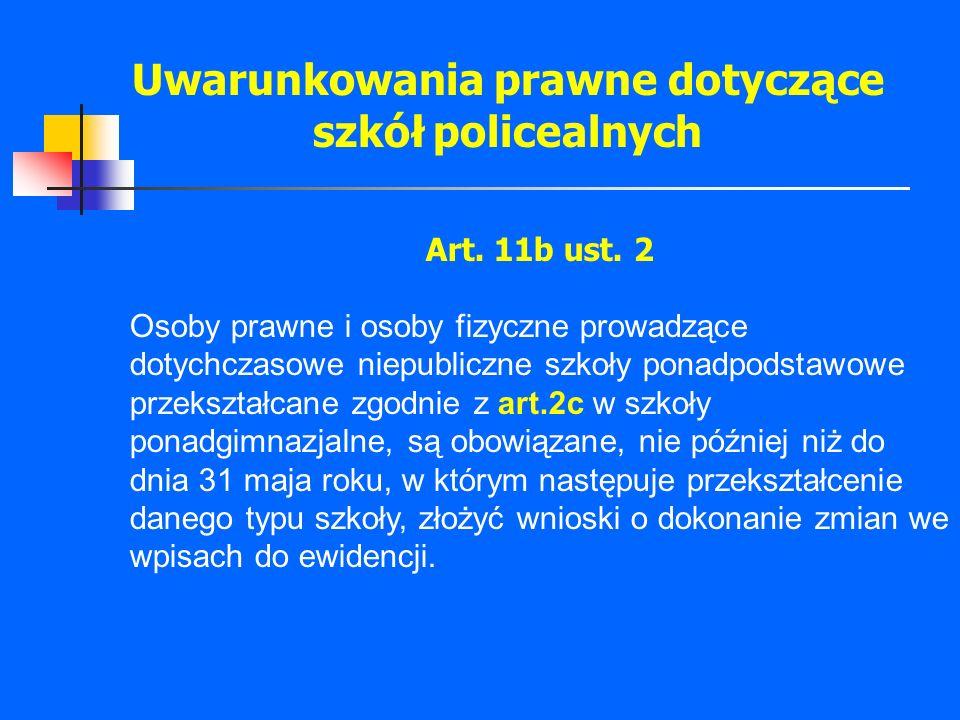 Uwarunkowania prawne dotyczące szkół policealnych Art. 11b ust. 2 Osoby prawne i osoby fizyczne prowadzące dotychczasowe niepubliczne szkoły ponadpods