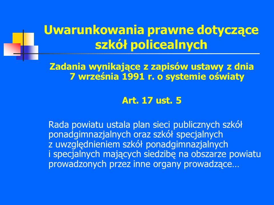 Uwarunkowania prawne dotyczące szkół policealnych Zadania wynikające z zapisów ustawy z dnia 7 września 1991 r. o systemie oświaty Art. 17 ust. 5 Rada