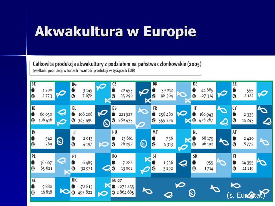 Akwakultura w Europie (s. Eurostat)