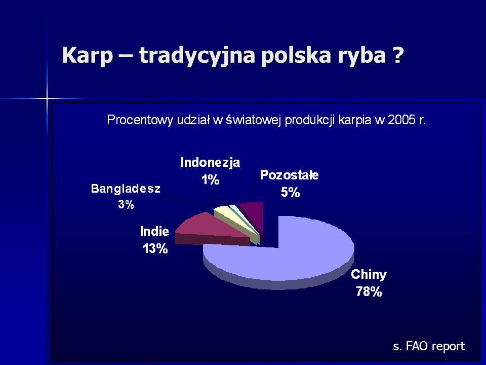 Karp – tradycyjna polska ryba ? s. FAO report