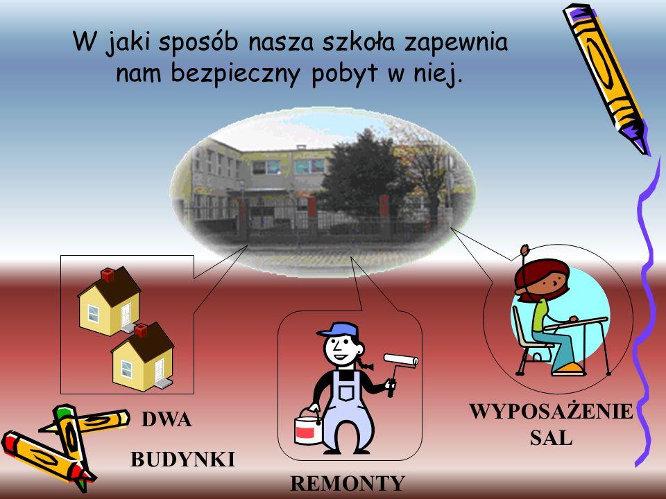 W jaki sposób nasza szkoła zapewnia nam bezpieczny pobyt w niej. DWA BUDYNKI REMONTY WYPOSAŻENIE SAL