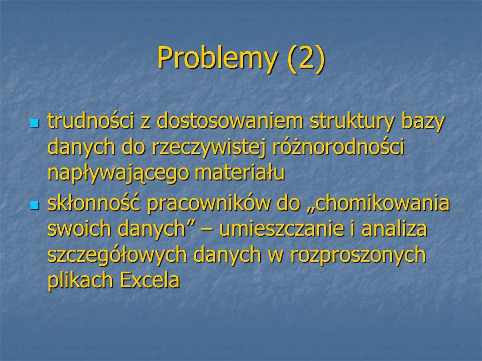 Problemy (2) trudności z dostosowaniem struktury bazy danych do rzeczywistej różnorodności napływającego materiału trudności z dostosowaniem struktury