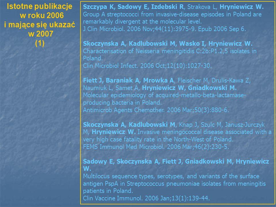 Istotne publikacje w roku 2006 i mające się ukazać w 2007 (1) Szczypa K, Sadowy E, Izdebski R, Strakova L, Hryniewicz W. Group A streptococci from inv