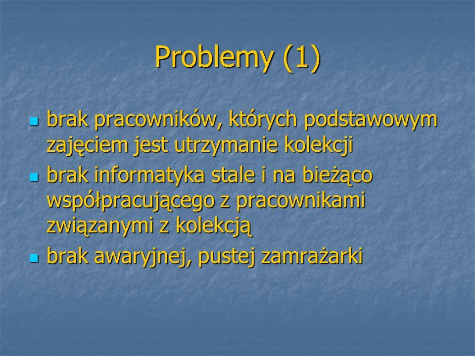 Problemy (1) brak pracowników, których podstawowym zajęciem jest utrzymanie kolekcji brak pracowników, których podstawowym zajęciem jest utrzymanie ko