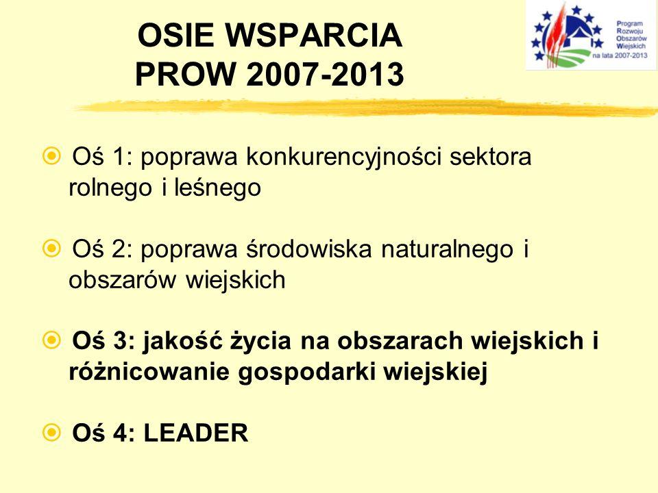 OSIE WSPARCIA PROW 2007-2013 Oś 1: poprawa konkurencyjności sektora rolnego i leśnego Oś 2: poprawa środowiska naturalnego i obszarów wiejskich Oś 3: