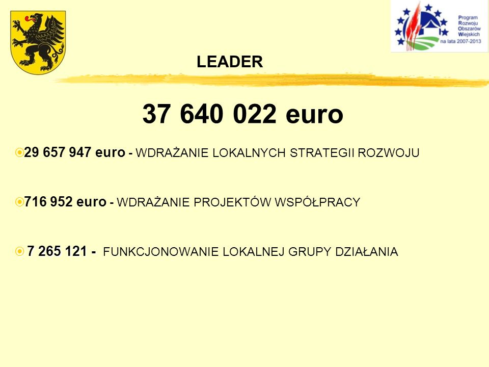 37 640 022 euro 29 657 947 euro - WDRAŻANIE LOKALNYCH STRATEGII ROZWOJU 716 952 euro - WDRAŻANIE PROJEKTÓW WSPÓŁPRACY 7 265 121 - 7 265 121 - FUNKCJONOWANIE LOKALNEJ GRUPY DZIAŁANIA LEADER