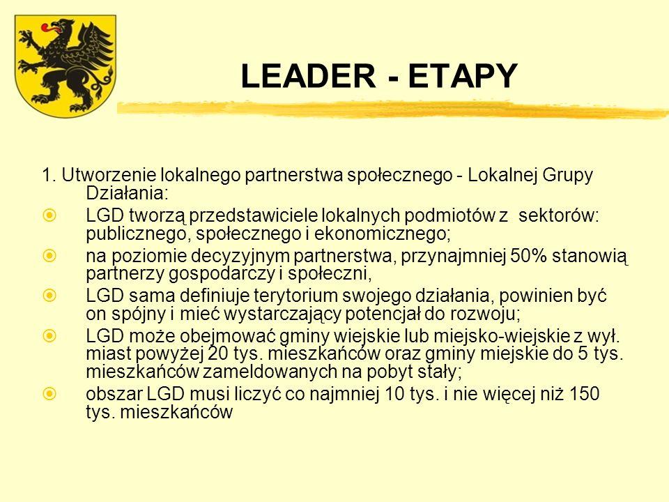 LEADER - ETAPY 1. Utworzenie lokalnego partnerstwa społecznego - Lokalnej Grupy Działania: LGD tworzą przedstawiciele lokalnych podmiotów z sektorów:
