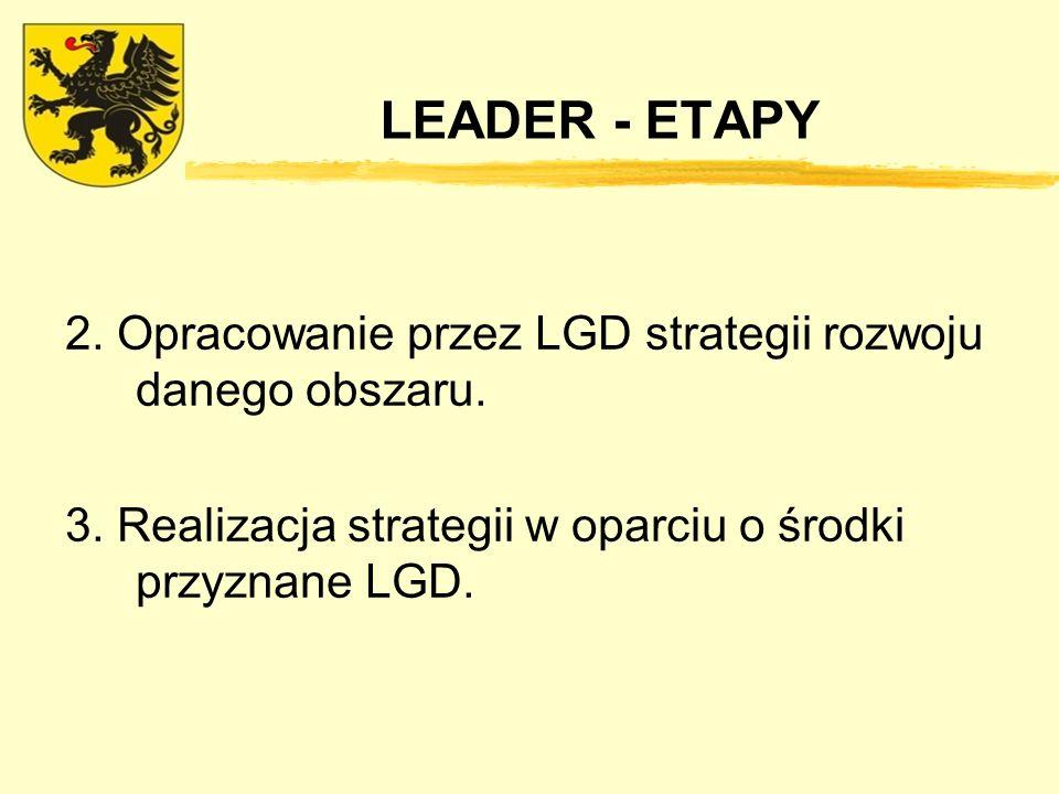 LEADER - ETAPY 2. Opracowanie przez LGD strategii rozwoju danego obszaru. 3. Realizacja strategii w oparciu o środki przyznane LGD.