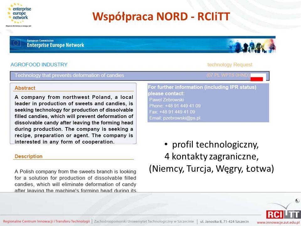 Współpraca NORD - RCIiTT profil technologiczny, 4 kontakty zagraniczne, (Niemcy, Turcja, Węgry, Łotwa)