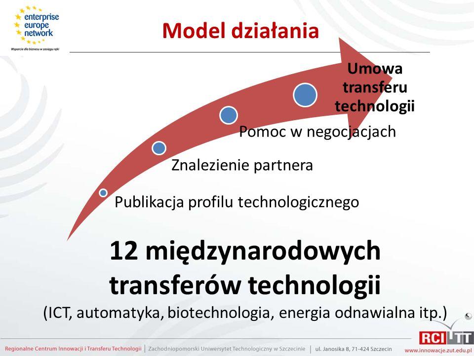 Model działania 12 międzynarodowych transferów technologii (ICT, automatyka, biotechnologia, energia odnawialna itp.) Publikacja profilu technologiczn