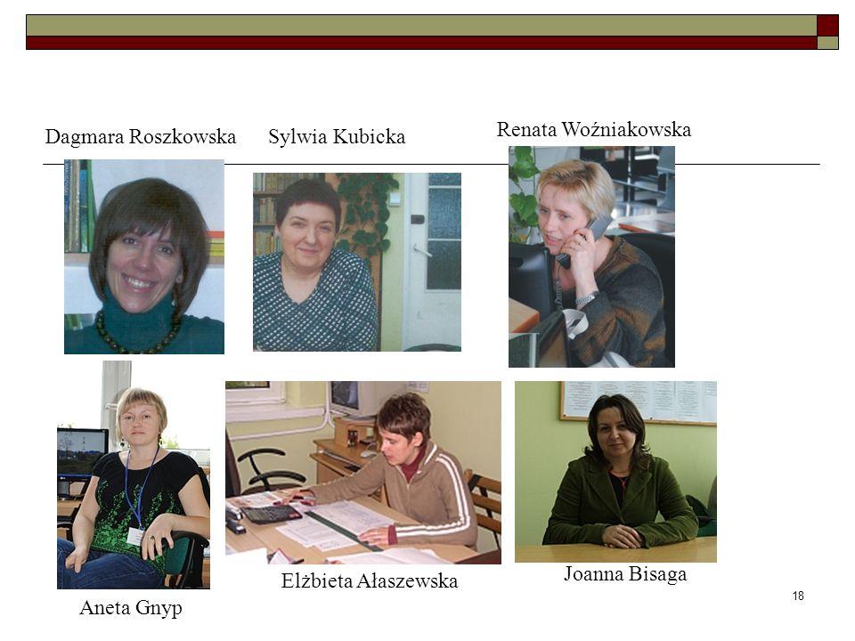 18 Dagmara RoszkowskaSylwia Kubicka Elżbieta Ałaszewska Joanna Bisaga Aneta Gnyp Renata Woźniakowska