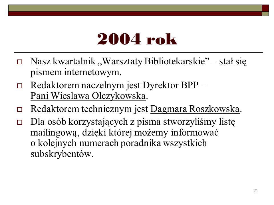 21 2004 rok Nasz kwartalnik Warsztaty Bibliotekarskie – stał się pismem internetowym. Redaktorem naczelnym jest Dyrektor BPP – Pani Wiesława Olczykows