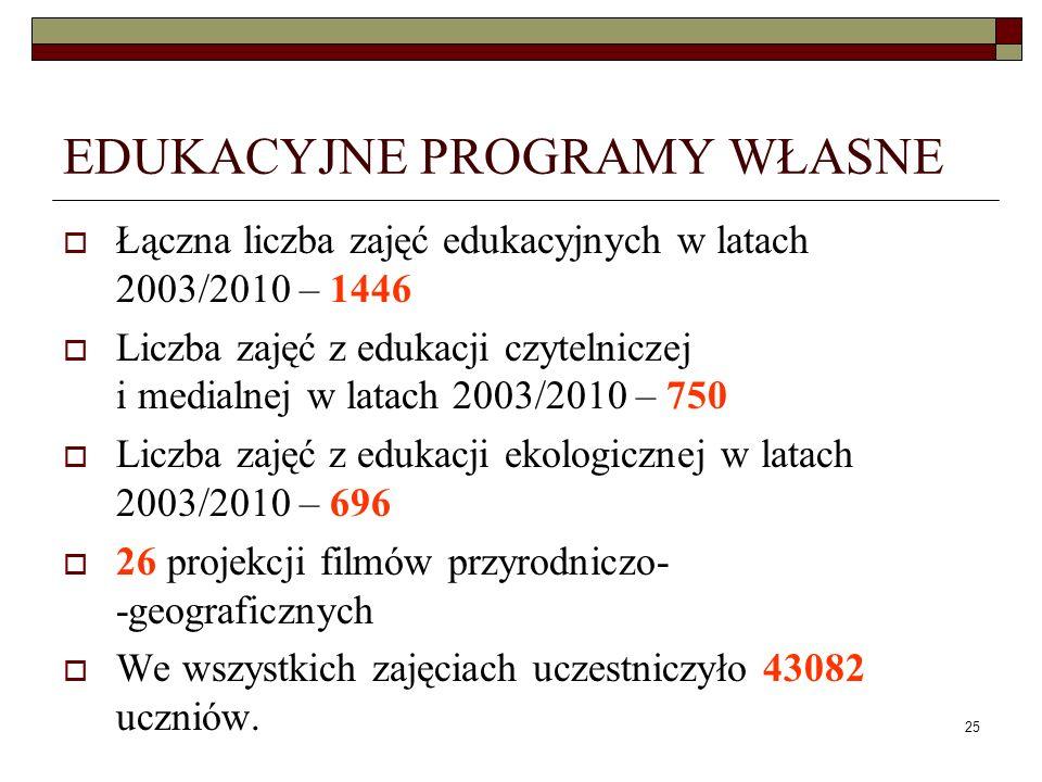 25 EDUKACYJNE PROGRAMY WŁASNE Łączna liczba zajęć edukacyjnych w latach 2003/2010 – 1446 Liczba zajęć z edukacji czytelniczej i medialnej w latach 200