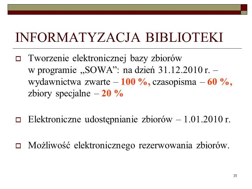 35 INFORMATYZACJA BIBLIOTEKI Tworzenie elektronicznej bazy zbiorów w programie SOWA: na dzień 31.12.2010 r. – wydawnictwa zwarte – 100 %, czasopisma –