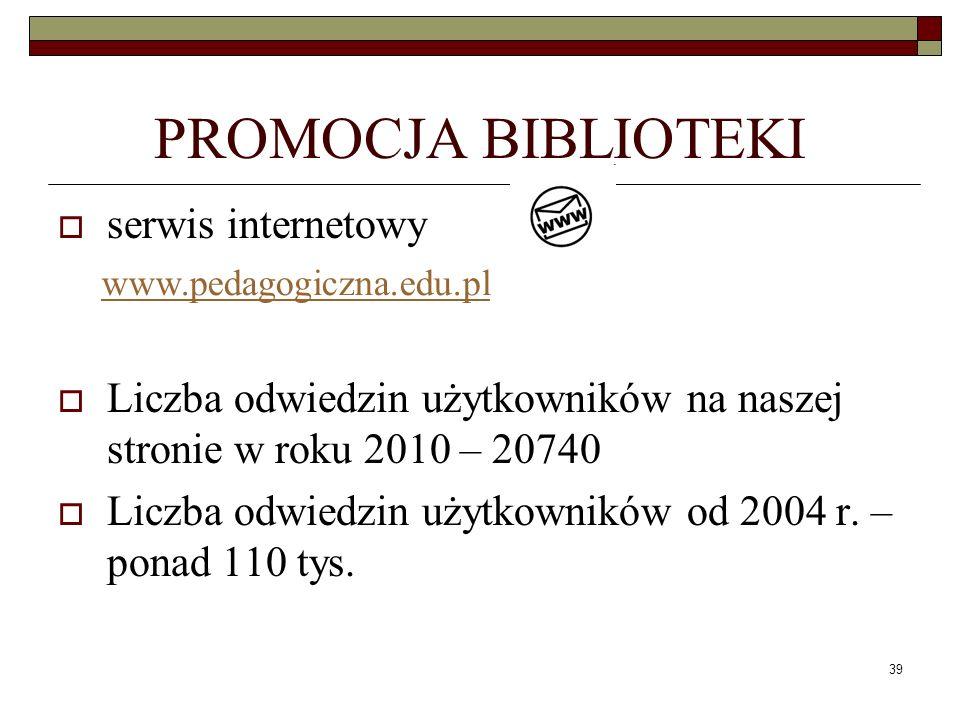 39 PROMOCJA BIBLIOTEKI serwis internetowy Liczba odwiedzin użytkowników na naszej stronie w roku 2010 – 20740 Liczba odwiedzin użytkowników od 2004 r.