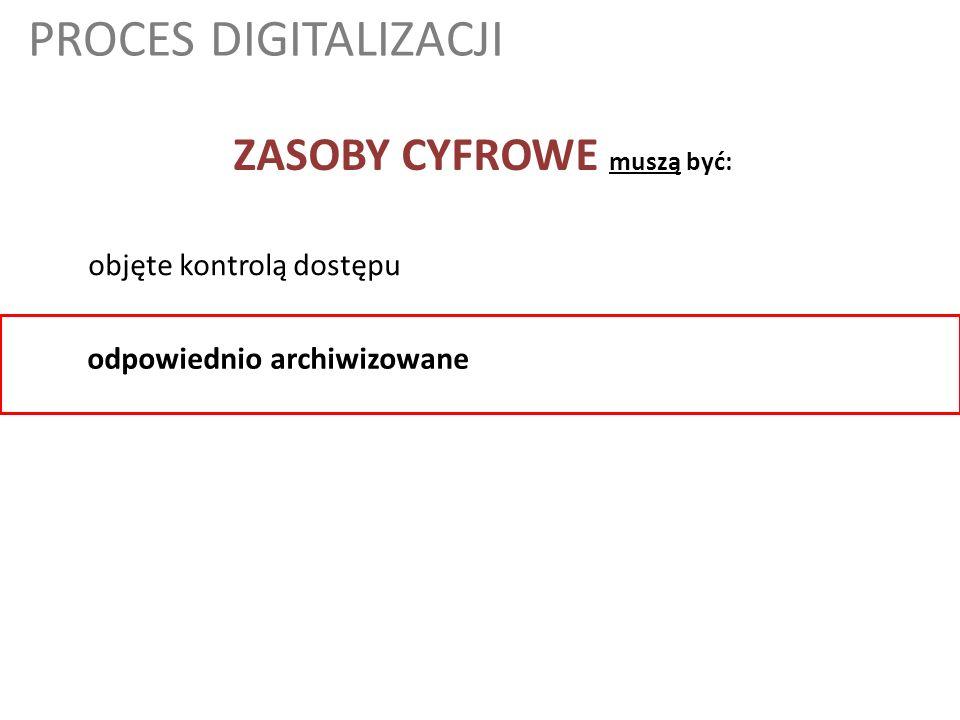 PROCES DIGITALIZACJI objęte kontrolą dostępu odpowiednio archiwizowane ZASOBY CYFROWE muszą być: