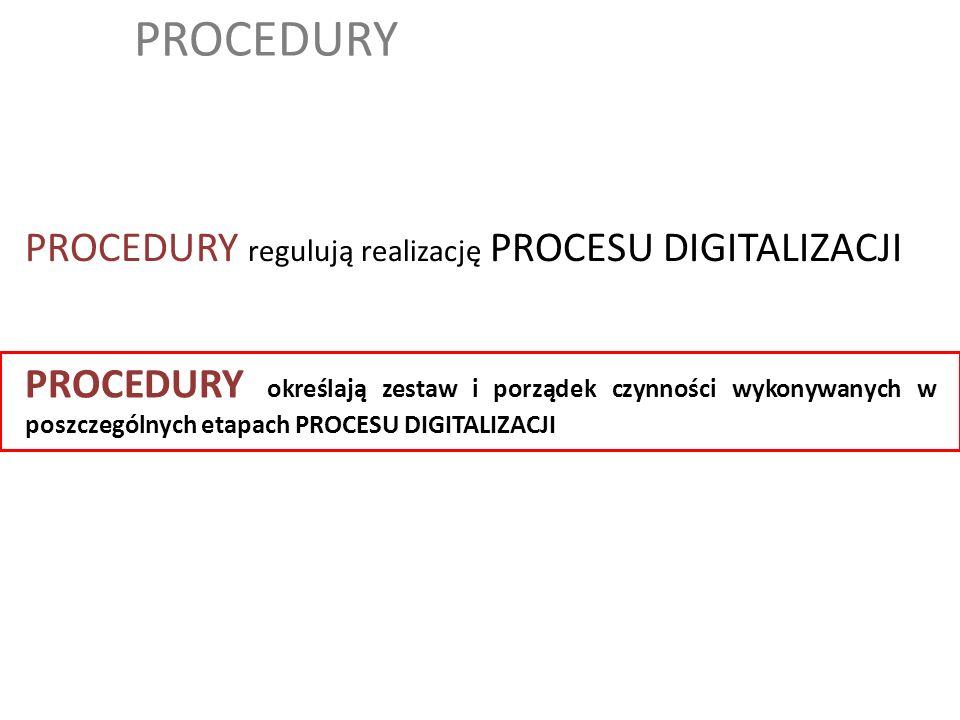 PROCEDURY PROCEDURY regulują realizację PROCESU DIGITALIZACJI PROCEDURY określają zestaw i porządek czynności wykonywanych w poszczególnych etapach PR