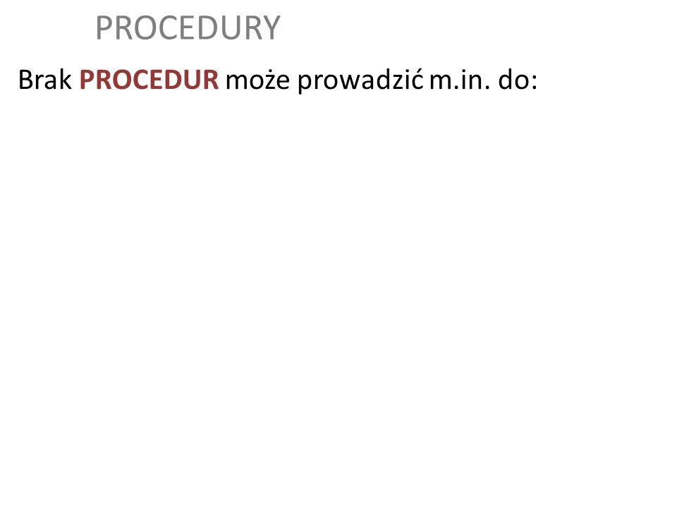 PROCEDURY Brak PROCEDUR może prowadzić m.in. do: