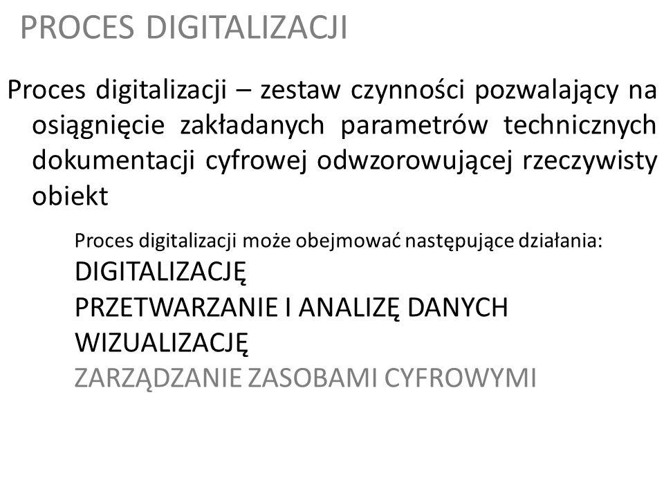 PROCES DIGITALIZACJI Proces digitalizacji – zestaw czynności pozwalający na osiągnięcie zakładanych parametrów technicznych dokumentacji cyfrowej odwz