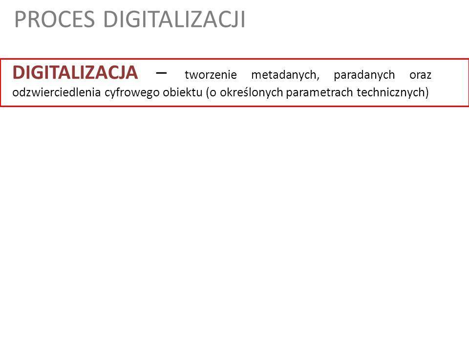 PROCES DIGITALIZACJI DIGITALIZACJA – tworzenie metadanych, paradanych oraz odzwierciedlenia cyfrowego obiektu (o określonych parametrach technicznych)