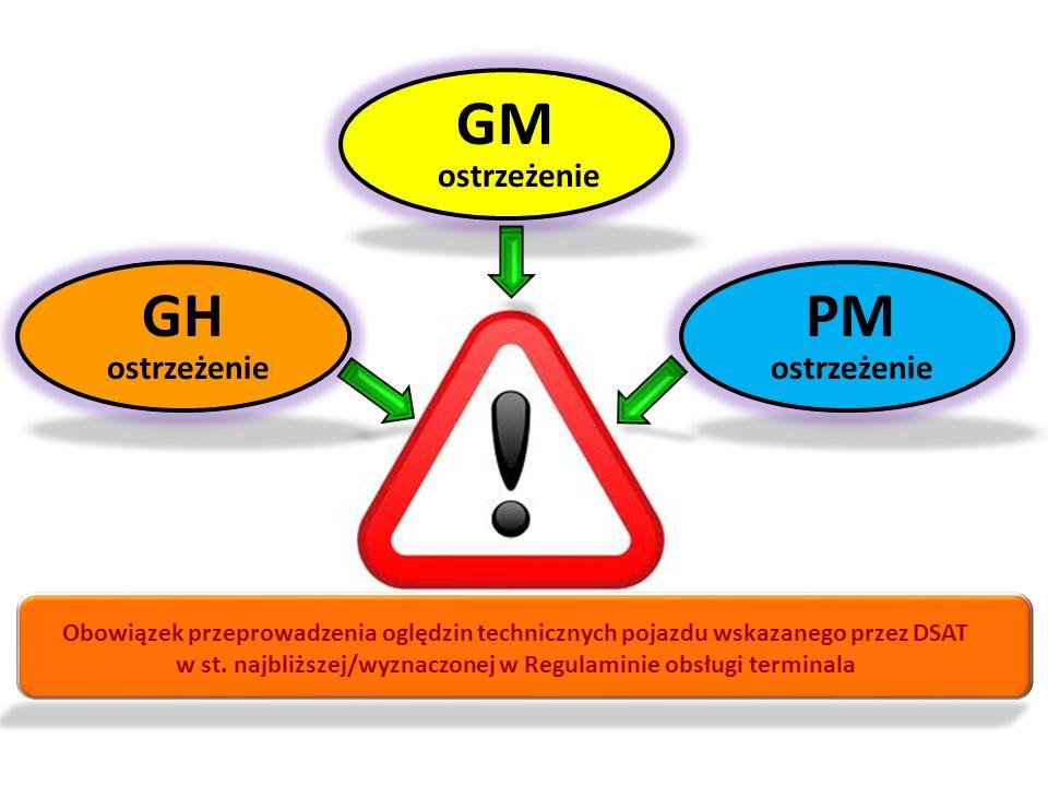 GM ostrzeżenie GH ostrzeżenie PM ostrzeżenie Obowiązek przeprowadzenia oględzin technicznych pojazdu wskazanego przez DSAT w st.