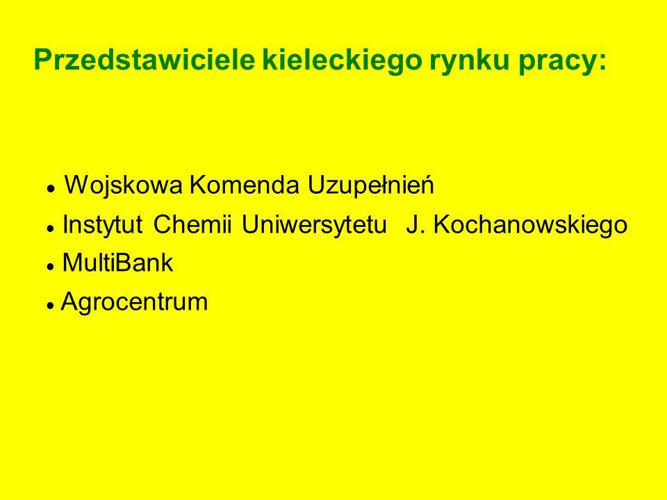 Przedstawiciele kieleckiego rynku pracy: Wojskowa Komenda Uzupełnień Instytut Chemii Uniwersytetu J. Kochanowskiego MultiBank Agrocentrum