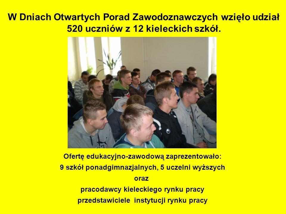 Ofertę edukacyjno-zawodową zaprezentowało: 9 szkół ponadgimnazjalnych, 5 uczelni wyższych oraz pracodawcy kieleckiego rynku pracy przedstawiciele inst