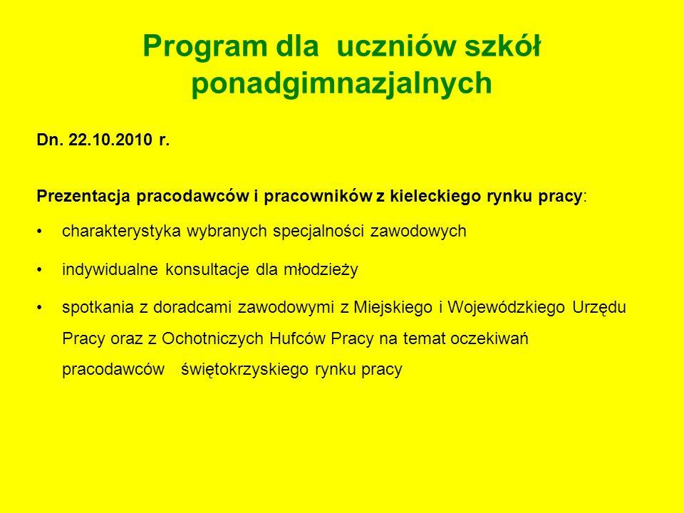 Program dla uczniów szkół ponadgimnazjalnych Dn. 22.10.2010 r. Prezentacja pracodawców i pracowników z kieleckiego rynku pracy: charakterystyka wybran