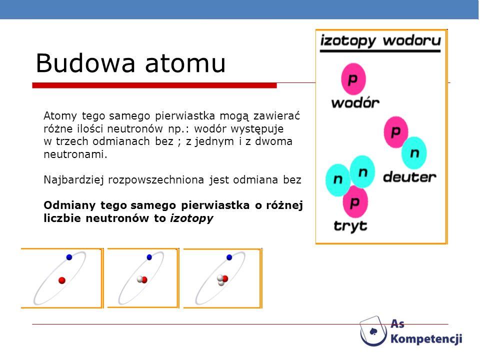 Budowa atomu Atomy tego samego pierwiastka mogą zawierać różne ilości neutronów np.: wodór występuje w trzech odmianach bez ; z jednym i z dwoma neutr