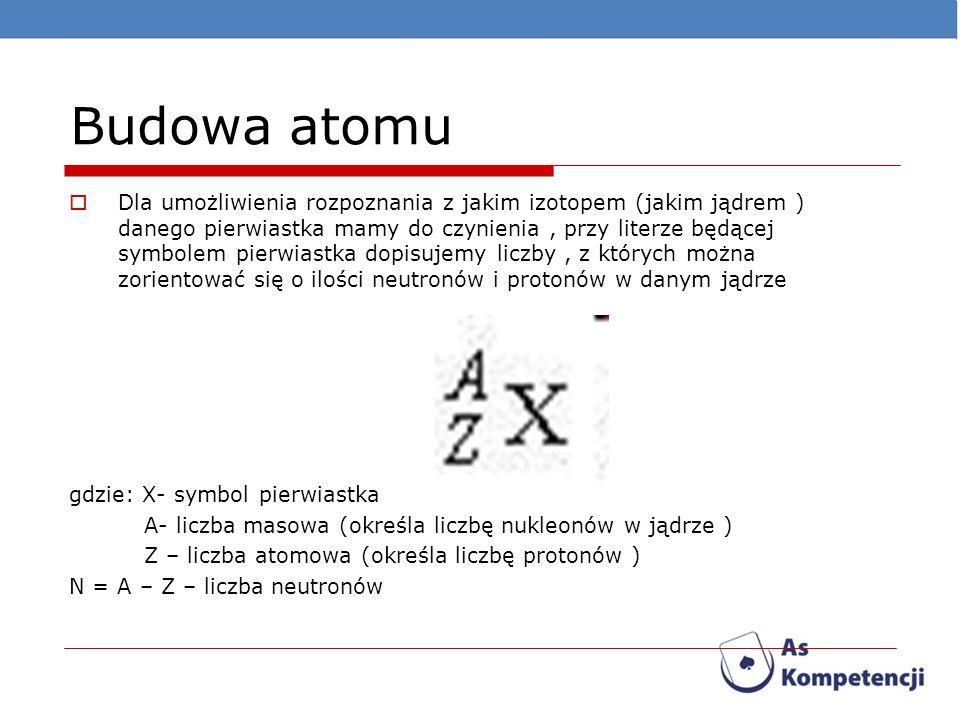 Budowa atomu Dla umożliwienia rozpoznania z jakim izotopem (jakim jądrem ) danego pierwiastka mamy do czynienia, przy literze będącej symbolem pierwia