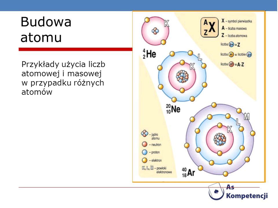 Budowa atomu Przykłady użycia liczb atomowej i masowej w przypadku różnych atomów