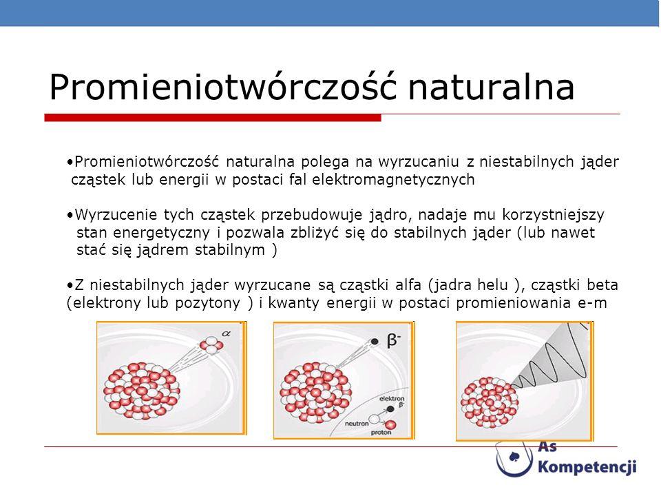 Promieniotwórczość naturalna Promieniotwórczość naturalna polega na wyrzucaniu z niestabilnych jąder cząstek lub energii w postaci fal elektromagnetyc