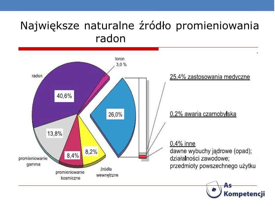 Największe naturalne źródło promieniowania radon