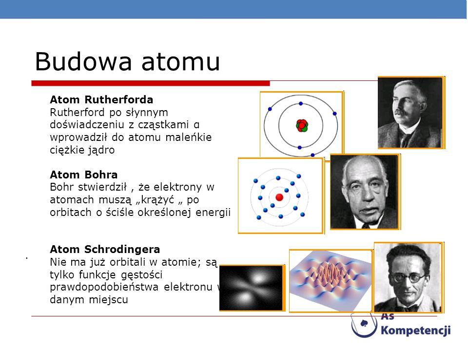 Budowa atomu. Atom Rutherforda Rutherford po słynnym doświadczeniu z cząstkami α wprowadził do atomu maleńkie ciężkie jądro Atom Bohra Bohr stwierdził
