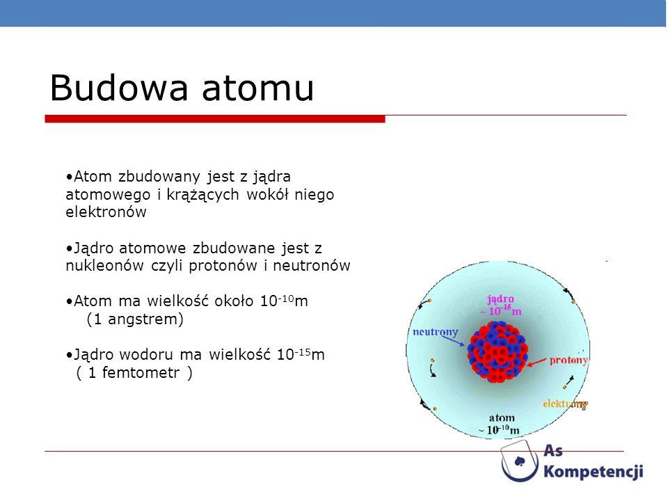 Budowa atomu Atom zbudowany jest z jądra atomowego i krążących wokół niego elektronów Jądro atomowe zbudowane jest z nukleonów czyli protonów i neutro