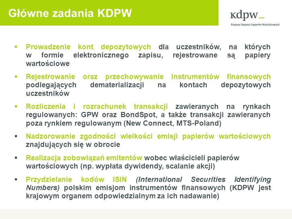 Główne zadania KDPW Prowadzenie kont depozytowych dla uczestników, na których w formie elektronicznego zapisu, rejestrowane są papiery wartościowe Rejestrowanie oraz przechowywanie instrumentów finansowych podlegających dematerializacji na kontach depozytowych uczestników Rozliczenia i rozrachunek transakcji zawieranych na rynkach regulowanych: GPW oraz BondSpot, a także transakcji zawieranych poza rynkiem regulowanym (New Connect, MTS-Poland) Nadzorowanie zgodności wielkości emisji papierów wartościowych znajdujących się w obrocie Realizacja zobowiązań emitentów wobec właścicieli papierów wartościowych (np.