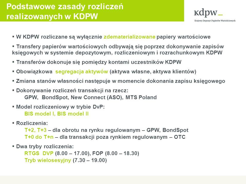 Podstawowe zasady rozliczeń realizowanych w KDPW W KDPW rozliczane są wyłącznie zdematerializowane papiery wartościowe Transfery papierów wartościowyc