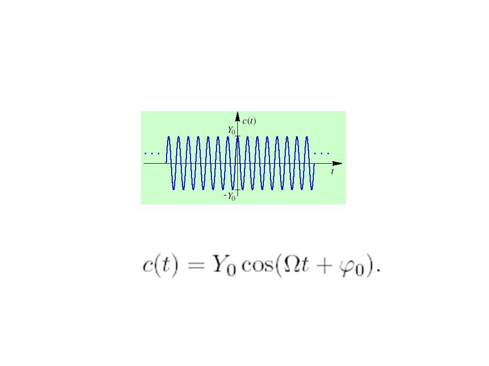 Sygnał ten jest określony przez trzy parametry: amplitudę Y0, pulsację (częstotliwość F = Ω/2π) oraz fazę początkową φ0.