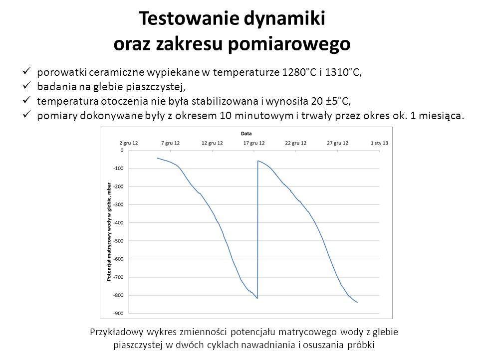 Testowanie dynamiki oraz zakresu pomiarowego porowatki ceramiczne wypiekane w temperaturze 1280°C i 1310°C, badania na glebie piaszczystej, temperatura otoczenia nie była stabilizowana i wynosiła 20 ±5°C, pomiary dokonywane były z okresem 10 minutowym i trwały przez okres ok.
