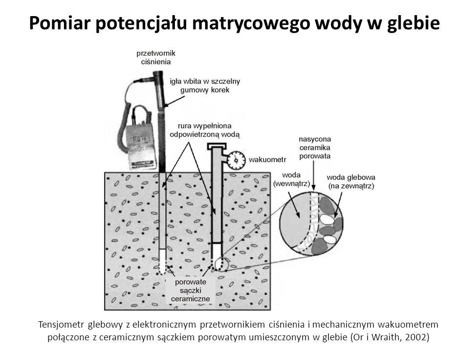 Pomiar potencjału matrycowego wody w glebie Tensjometr glebowy z elektronicznym przetwornikiem ciśnienia i mechanicznym wakuometrem połączone z ceramicznym sączkiem porowatym umieszczonym w glebie (Or i Wraith, 2002)