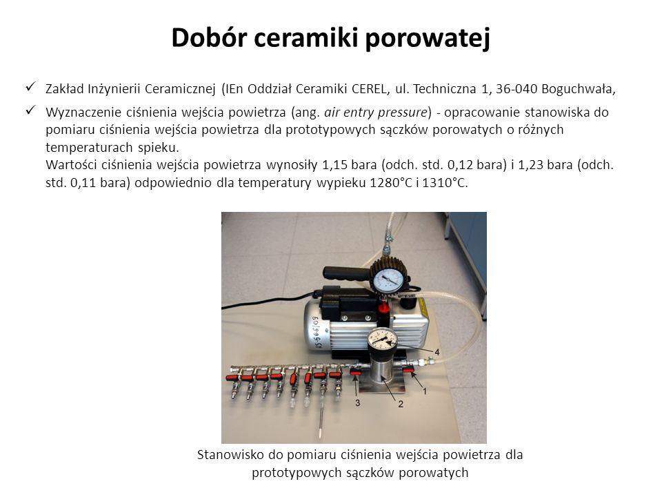 Dobór ceramiki porowatej Zakład Inżynierii Ceramicznej (IEn Oddział Ceramiki CEREL, ul.