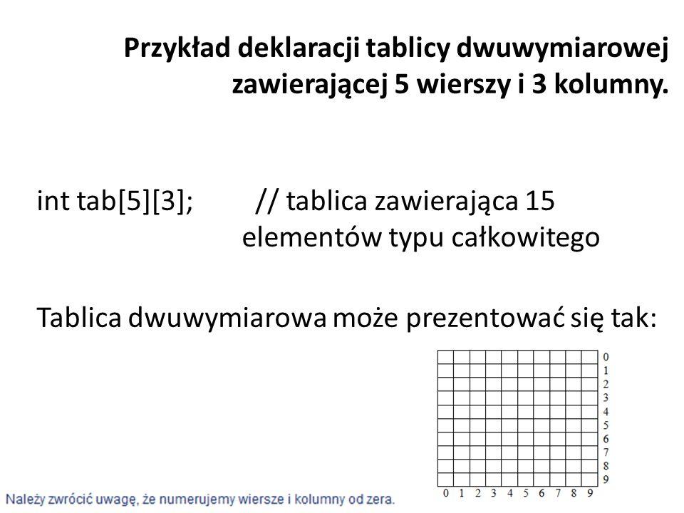 Przykład deklaracji tablicy dwuwymiarowej zawierającej 5 wierszy i 3 kolumny. int tab[5][3]; // tablica zawierająca 15 elementów typu całkowitego Tabl