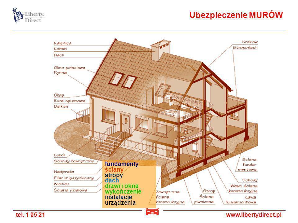 tel. 1 95 21www.libertydirect.pl fundamenty ściany stropy dach drzwi i okna wykończenie instalacje urządzenia Ubezpieczenie MURÓW