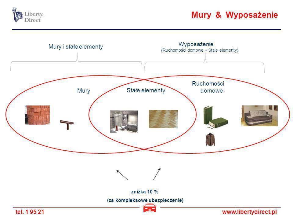 tel. 1 95 21www.libertydirect.pl Mury & Wyposażenie Mury i stałe elementy Stałe elementy zniżka 10 % (za kompleksowe ubezpieczenie) Ruchomości domowe