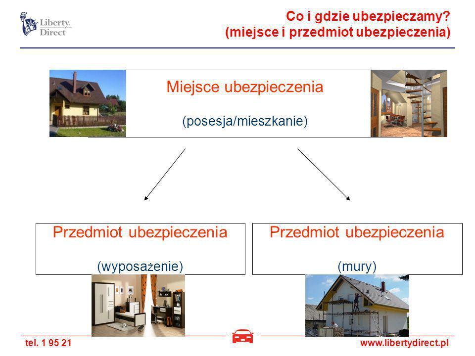tel.1 95 21www.libertydirect.pl Co i gdzie ubezpieczamy.