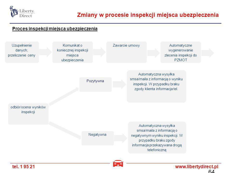 tel. 1 95 21www.libertydirect.pl 64 Zmiany w procesie inspekcji miejsca ubezpieczenia Proces inspekcji miejsca ubezpieczenia Automatyczne wygenerowani