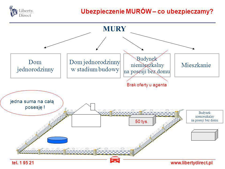 tel.1 95 21www.libertydirect.pl Działalność gospodarcza Ważne.