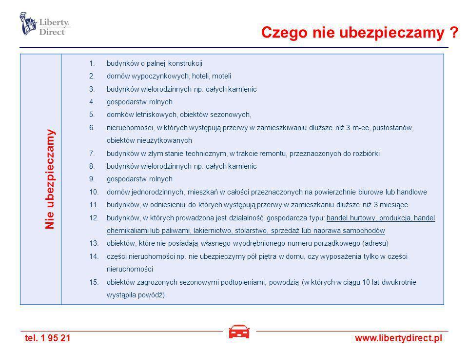 tel.1 95 21www.libertydirect.pl Czego nie ubezpieczamy .