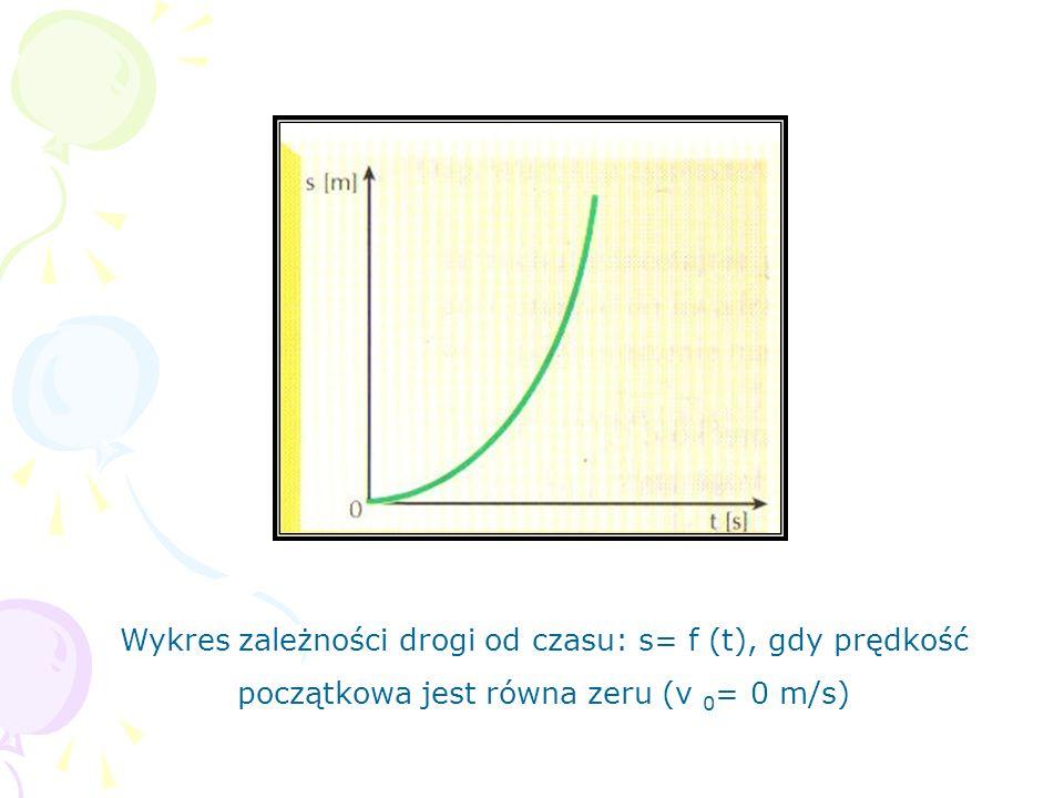Wykres zależności drogi od czasu: s= f (t), gdy prędkość początkowa jest równa zeru (v 0 = 0 m/s)