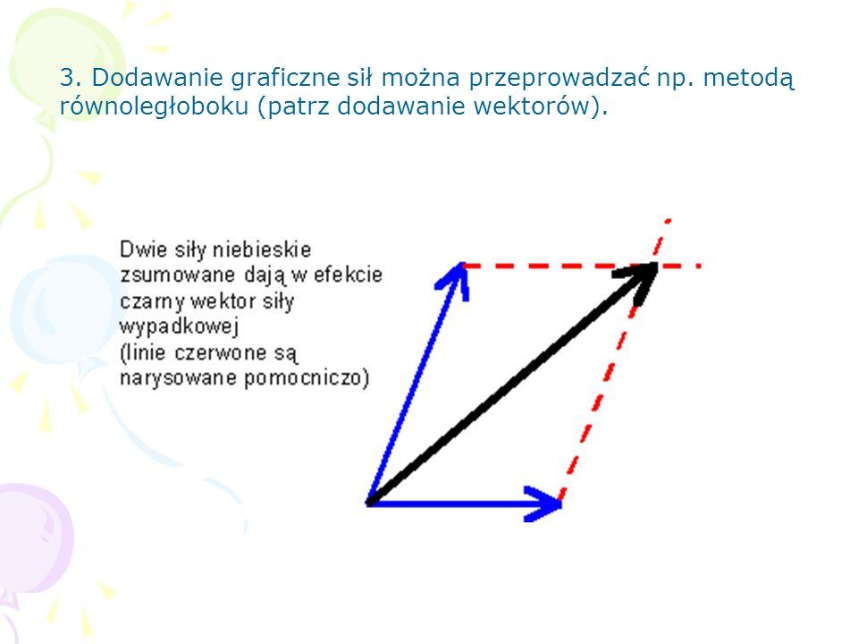 3.Dodawanie graficzne sił można przeprowadzać np.